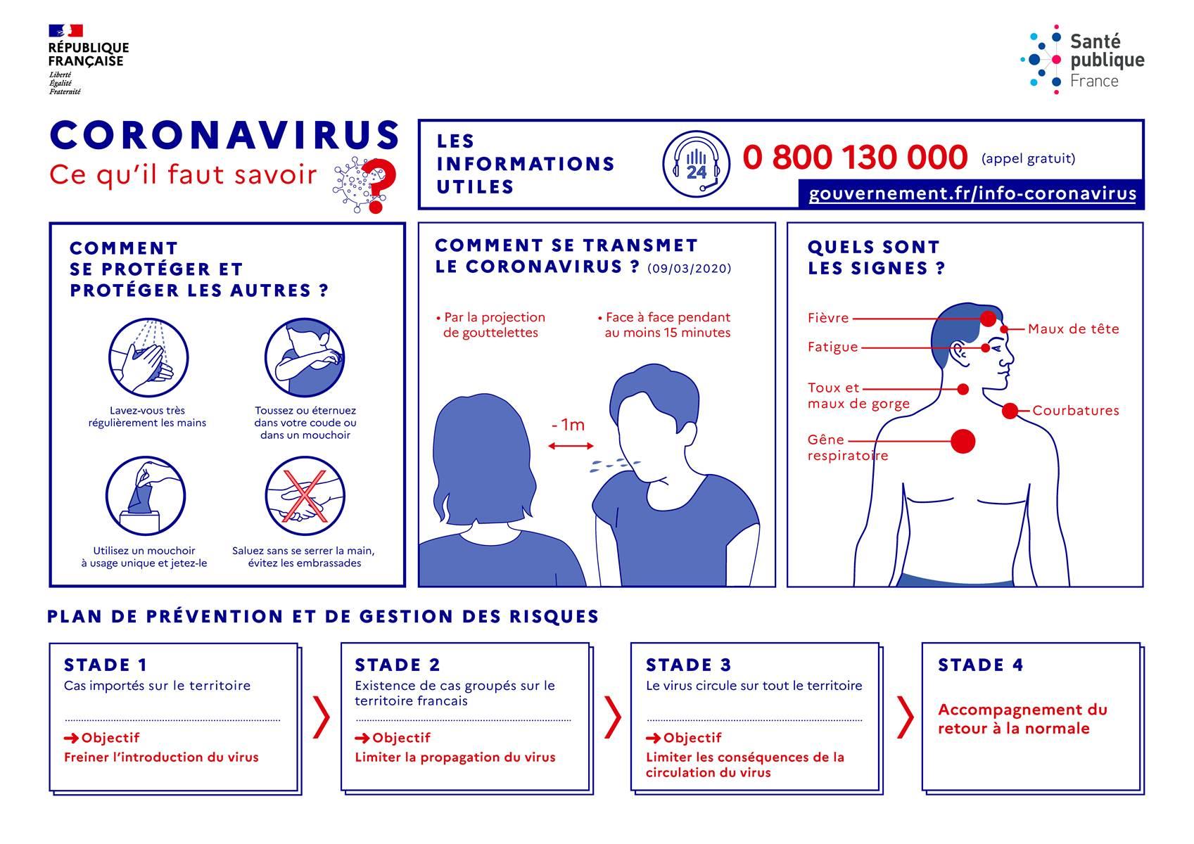 coronavirus-covid-19-eczema_ce_quil_faut_savoir